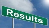 TET Results announced 57.37 qualify in P-I, 19.51 in P-II